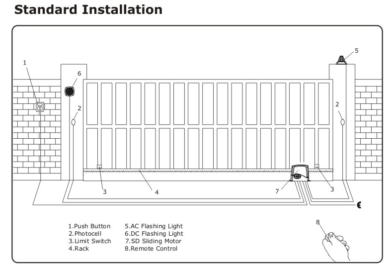 Sliding gate installation diagram trusted wiring diagrams solar sliding gate opener kit heavy duty 800kg automatic slide rh ebay com au automatic sliding cheapraybanclubmaster Choice Image